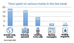 tv-marketing-productivo