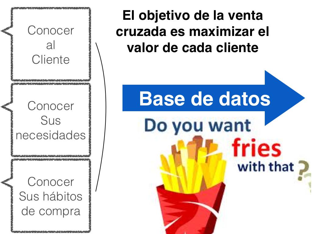 crossselling-venta-cruzada-marketing-productivo